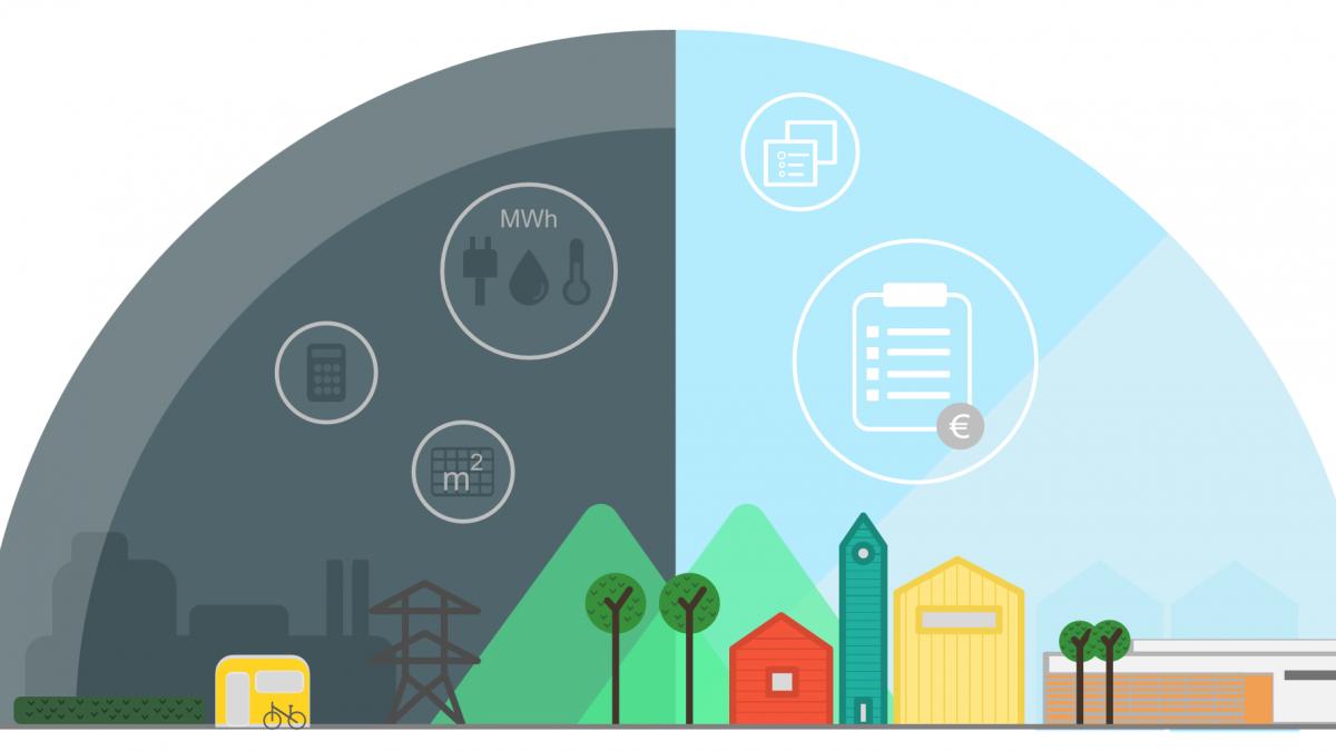 Illustration von Dingen die Kommunen als Vorteil aus enerchart haben könnten