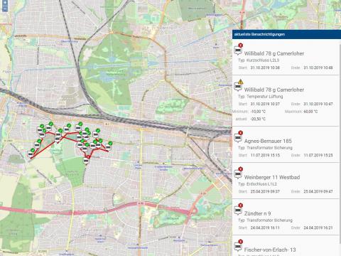 Überwachung Ortsnetz-Trafos